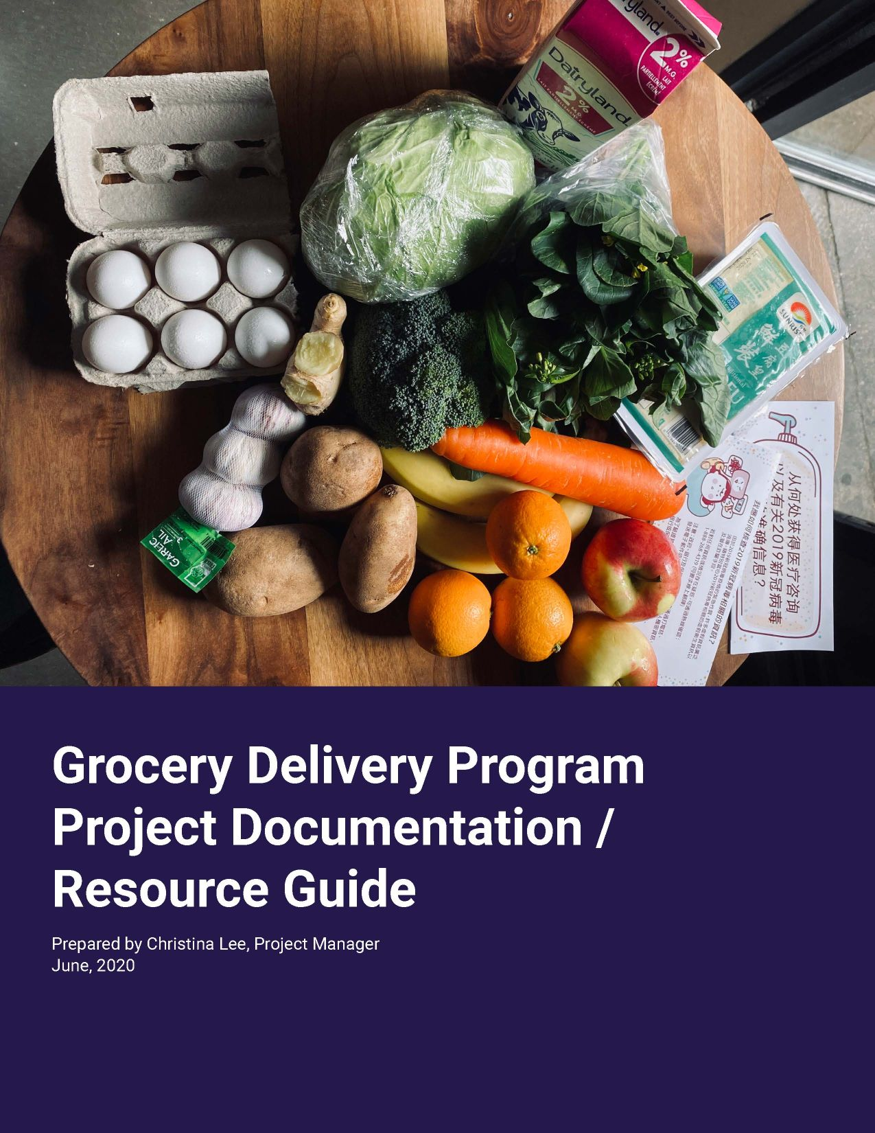 Grocery Delivery Program – Project Documentation / Resource Guide