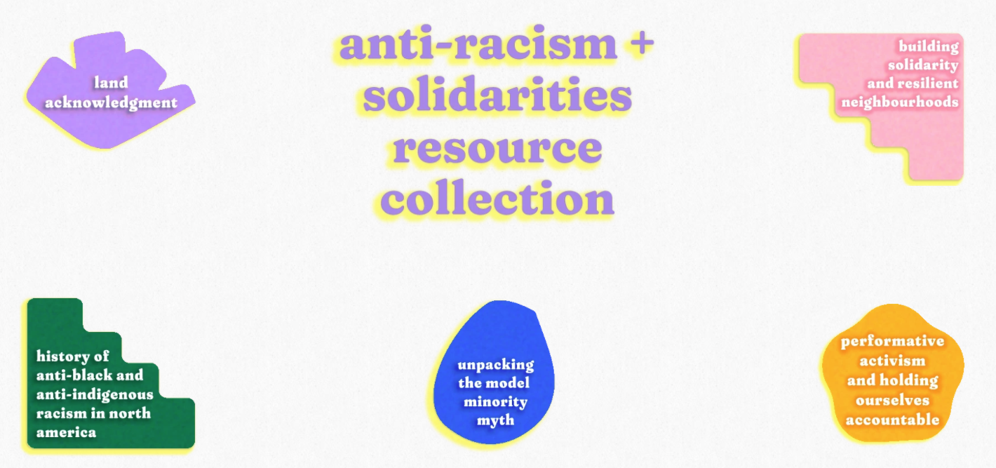 anti-racism + solidarities resource collection